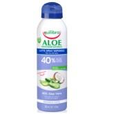 Equilibra Mleczko Aloesowe po opalaniu w sprayu